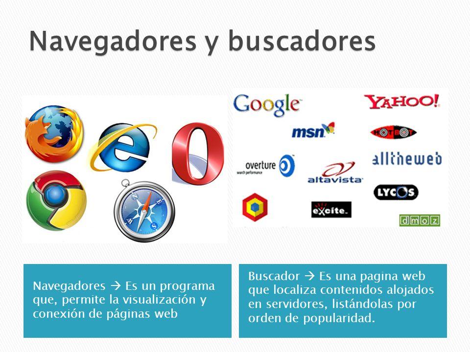 Navegadores y buscadores Navegadores Es un programa que, permite la visualización y conexión de páginas web Buscador Es una pagina web que localiza co