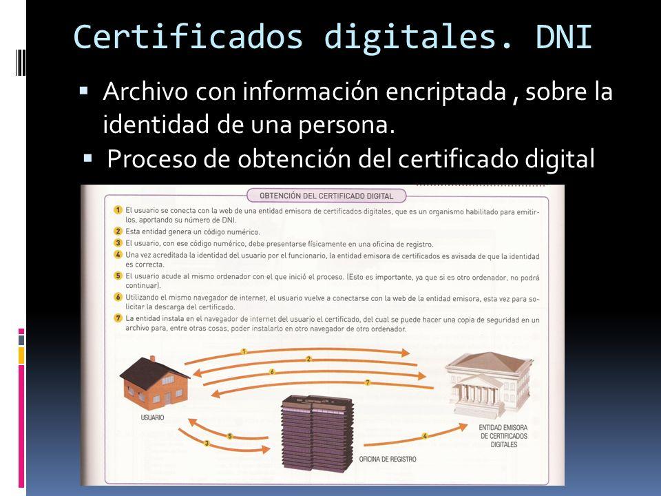 Certificados digitales. DNI Archivo con información encriptada, sobre la identidad de una persona.