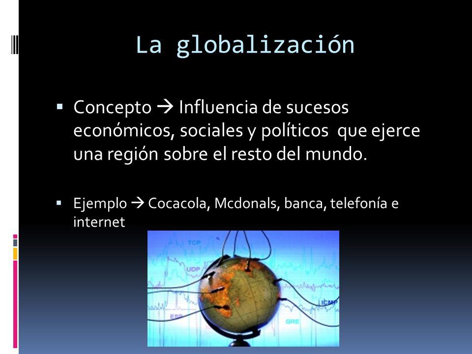 La globalización Concepto Influencia de sucesos económicos, sociales y políticos que ejerce una región sobre el resto del mundo.