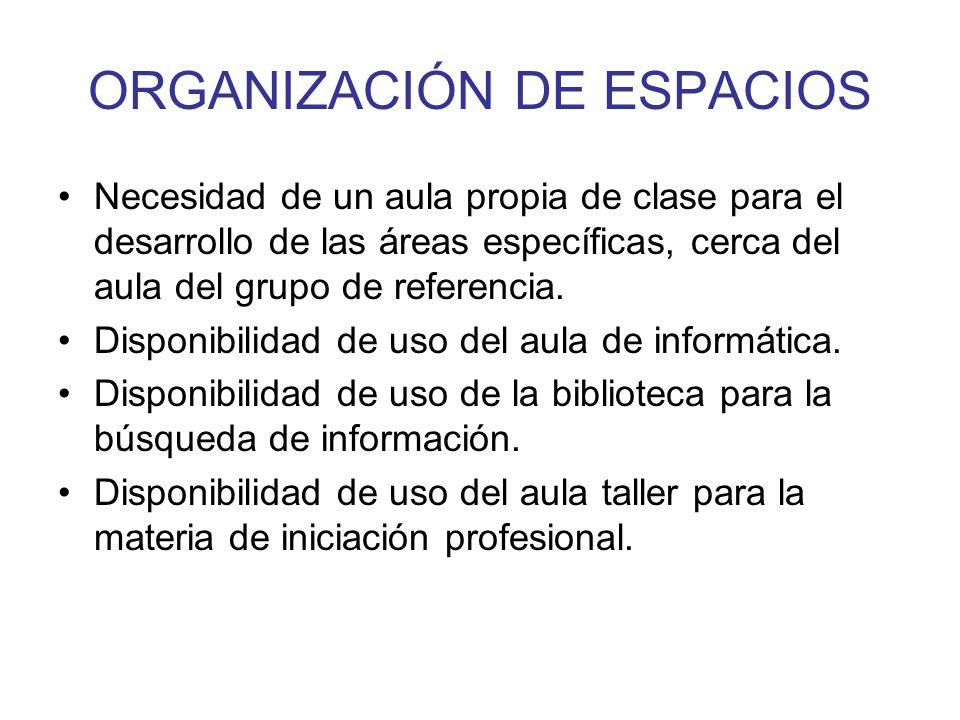ORGANIZACIÓN DE ESPACIOS Necesidad de un aula propia de clase para el desarrollo de las áreas específicas, cerca del aula del grupo de referencia. Dis