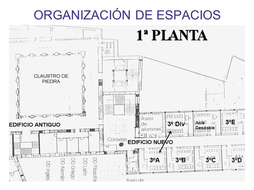 ORGANIZACIÓN DE ESPACIOS 3ºA 3º Div 3ºB3ºC3ºD 3ºE Aula Desdoble