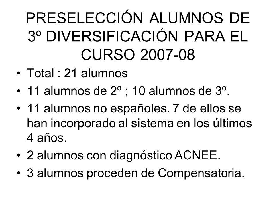 PRESELECCIÓN ALUMNOS DE 3º DIVERSIFICACIÓN PARA EL CURSO 2007-08 Total : 21 alumnos 11 alumnos de 2º ; 10 alumnos de 3º. 11 alumnos no españoles. 7 de