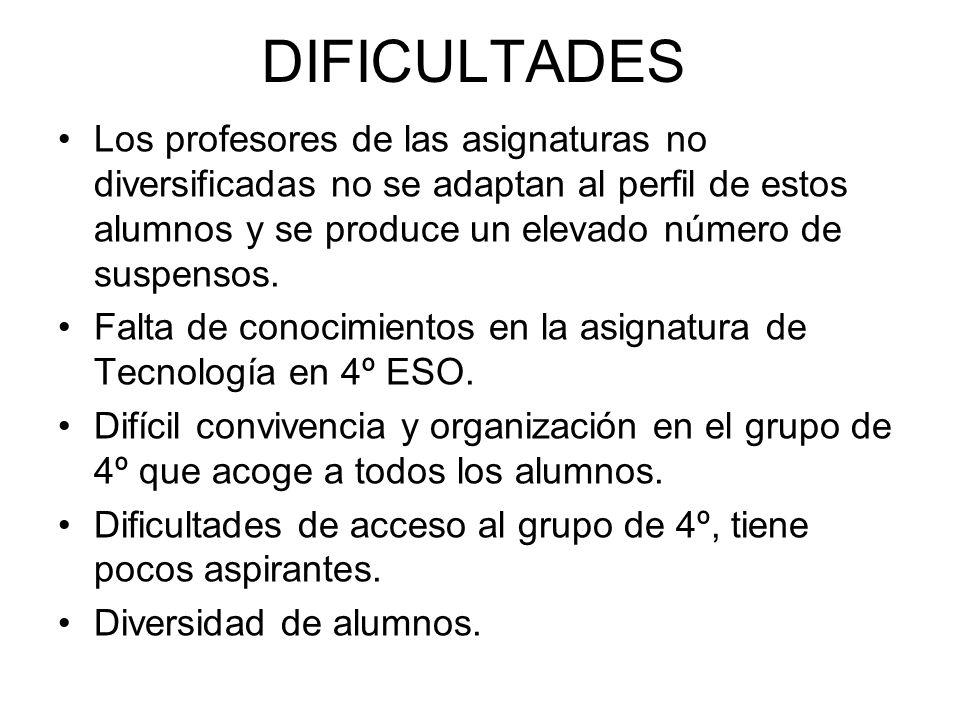 DIFICULTADES Los profesores de las asignaturas no diversificadas no se adaptan al perfil de estos alumnos y se produce un elevado número de suspensos.