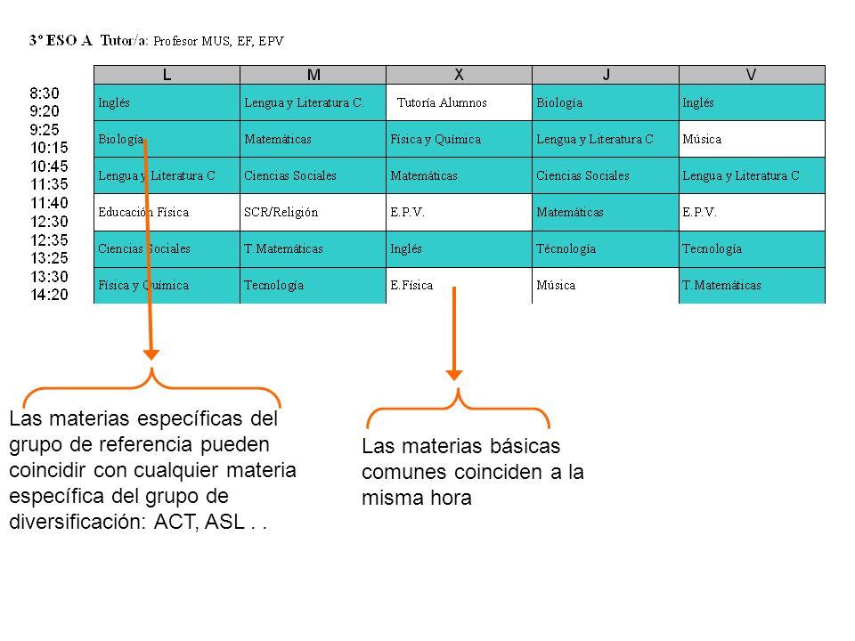 Las materias específicas del grupo de referencia pueden coincidir con cualquier materia específica del grupo de diversificación: ACT, ASL.. Las materi