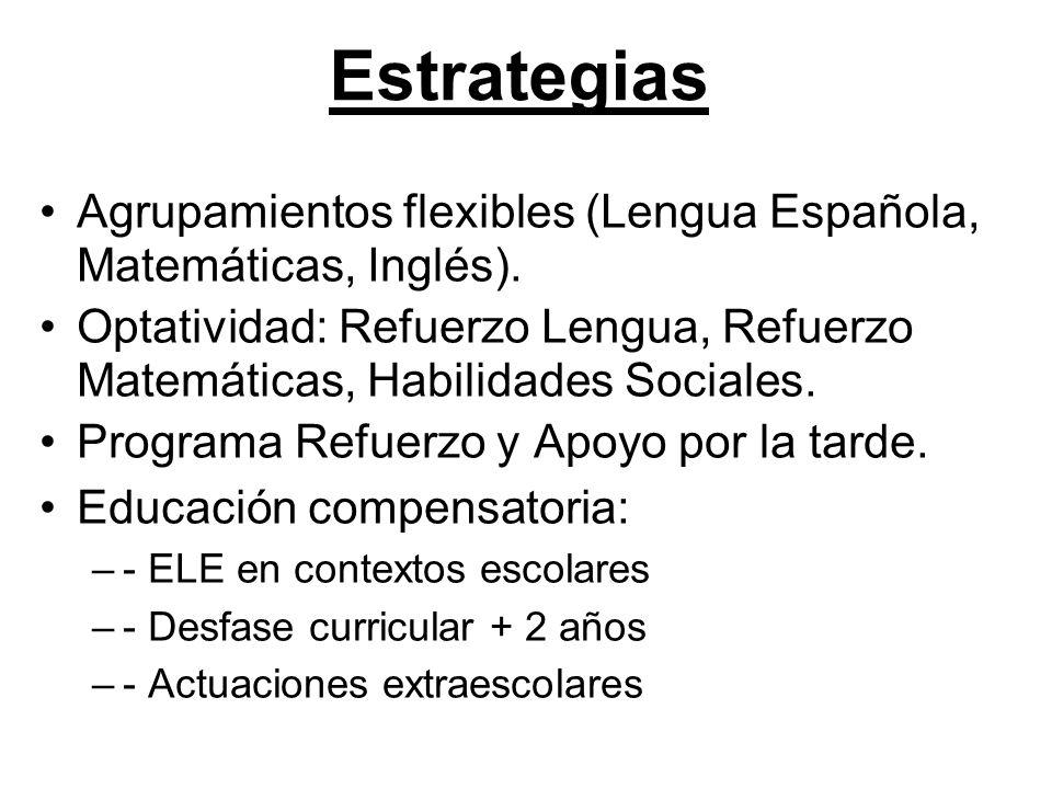 Estrategias Agrupamientos flexibles (Lengua Española, Matemáticas, Inglés). Optatividad: Refuerzo Lengua, Refuerzo Matemáticas, Habilidades Sociales.