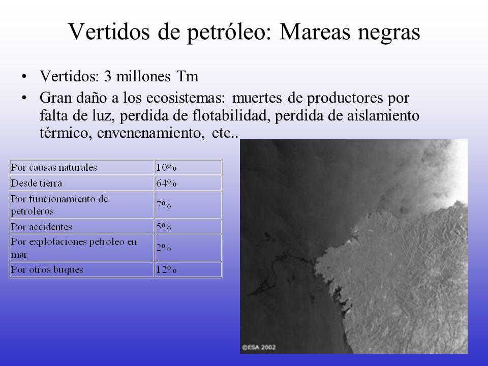 Vertidos de petróleo: Mareas negras Vertidos: 3 millones Tm Gran daño a los ecosistemas: muertes de productores por falta de luz, perdida de flotabili