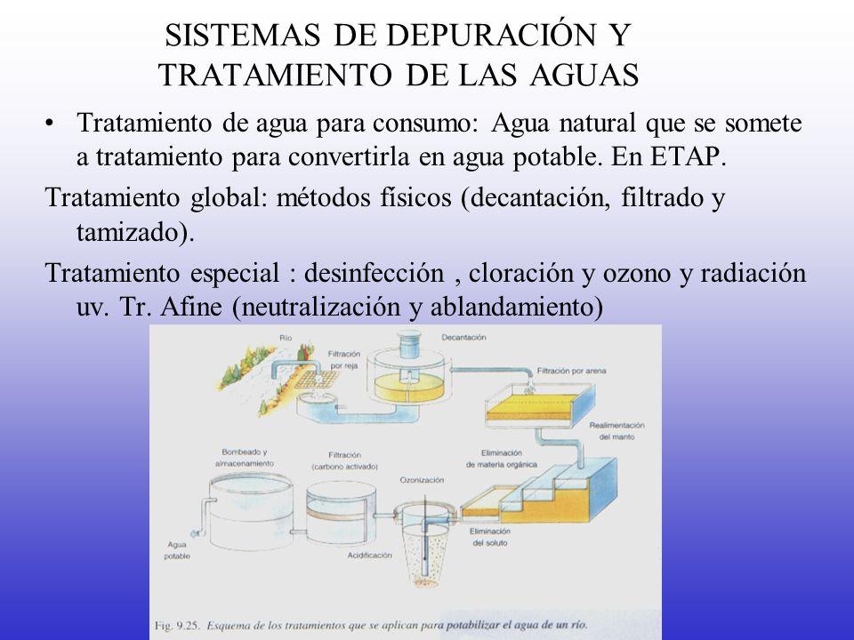 SISTEMAS DE DEPURACIÓN Y TRATAMIENTO DE LAS AGUAS Tratamiento de agua para consumo: Agua natural que se somete a tratamiento para convertirla en agua