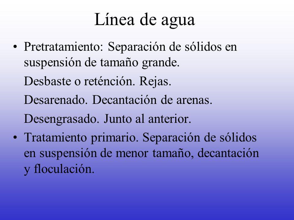 Línea de agua Pretratamiento: Separación de sólidos en suspensión de tamaño grande. Desbaste o reténción. Rejas. Desarenado. Decantación de arenas. De