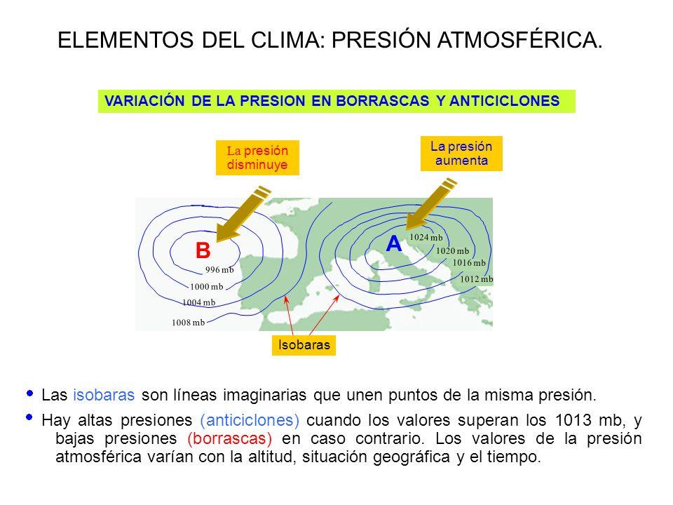 ELEMENTOS DEL CLIMA: PRESIÓN ATMOSFÉRICA Y VIENTOS.
