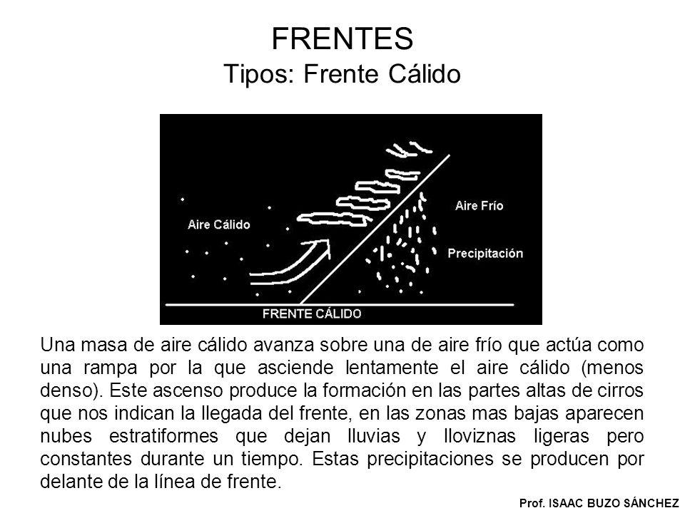 FRENTES Tipos: Frente Ocluido El frente frío es más rápido que el frente cálido y suele alcanzarlo, por lo que quedan en superficie dos masas de aire frío y en altura una masa de aire cálido.