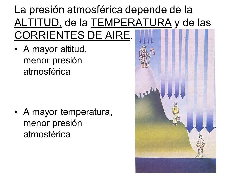 Aire caliente El aire se calienta en contacto con la superficie terrestre y sube.