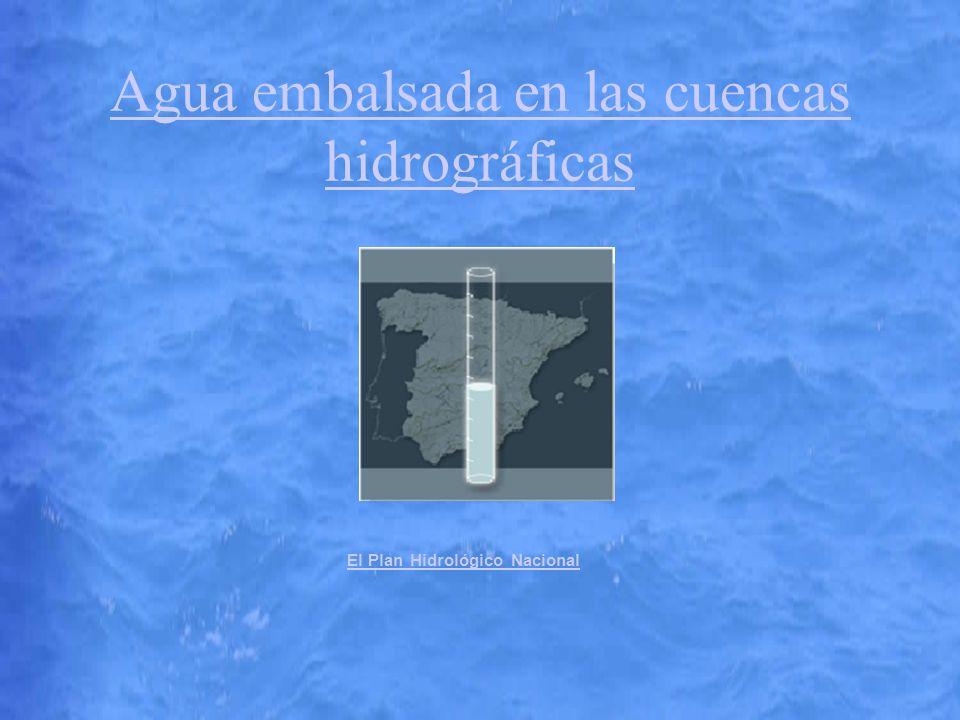 Agua embalsada en las cuencas hidrográficas El Plan Hidrológico Nacional