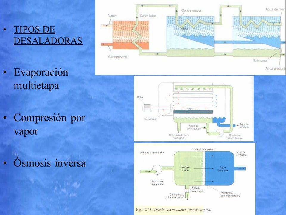 TIPOS DE DESALADORAS Evaporación multietapa Compresión por vapor Ósmosis inversa