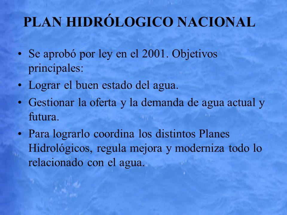 PLAN HIDRÓLOGICO NACIONAL Se aprobó por ley en el 2001. Objetivos principales: Lograr el buen estado del agua. Gestionar la oferta y la demanda de agu