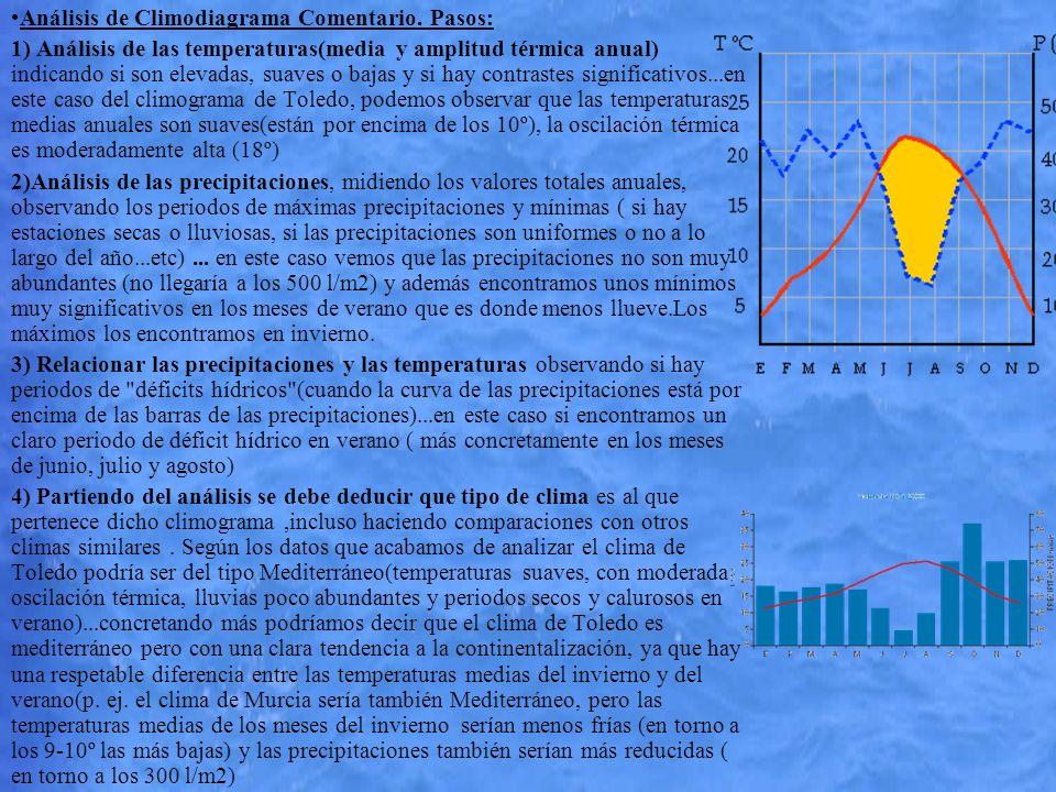 Análisis de Climodiagrama Comentario. Pasos: 1) Análisis de las temperaturas(media y amplitud térmica anual) indicando si son elevadas, suaves o bajas