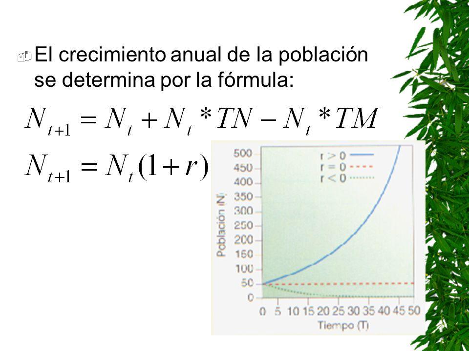 Modelo de crecimiento de una población normal El número de individuos de una población está regulado por un bucle positivo y uno negativo. Potencial b