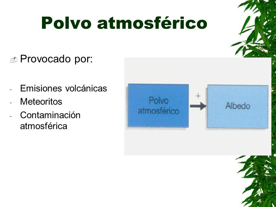 Modelo funcionamiento del clima Dos bucles antagónicos: Equilibrio dinámico Radiación