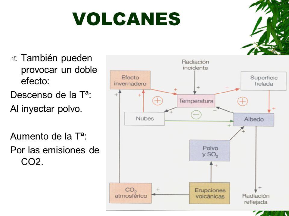 Polvo atmosférico Provocado por: - Emisiones volcánicas - Meteoritos - Contaminación atmosférica