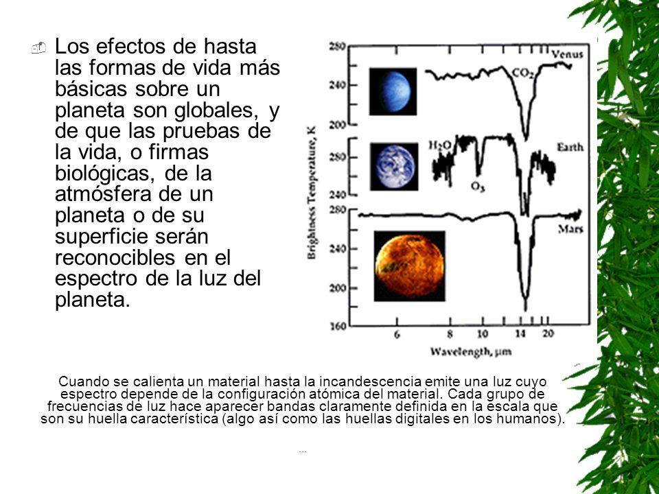 La génesis de GAIA ocurrió cuando se buscaban indicadores de vida en otros planetas. El equilibrio químico de la atmósfera de un planeta debe poseer u