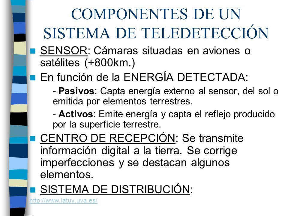 COMPONENTES DE UN SISTEMA DE TELEDETECCIÓN SENSOR: Cámaras situadas en aviones o satélites (+800km.) En función de la ENERGÍA DETECTADA: - Pasivos: Ca