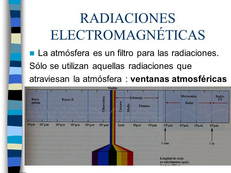 RADIACIONES ELECTROMAGNÉTICAS La atmósfera es un filtro para las radiaciones. Sólo se utilizan aquellas radiaciones que atraviesan la atmósfera : vent
