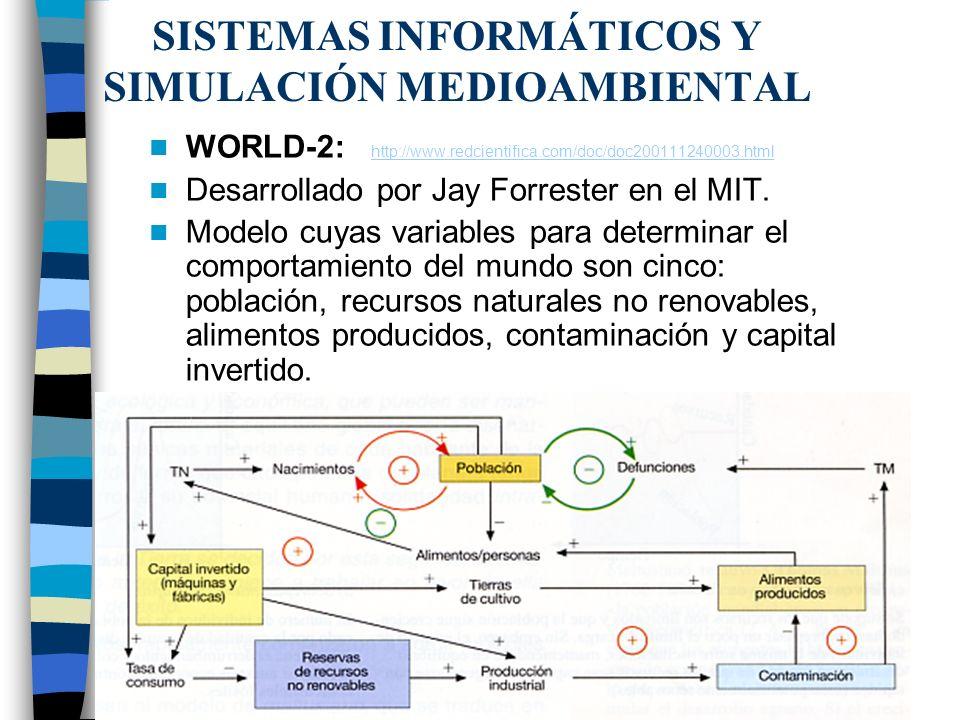 SISTEMAS INFORMÁTICOS Y SIMULACIÓN MEDIOAMBIENTAL WORLD-2: http://www.redcientifica.com/doc/doc200111240003.html http://www.redcientifica.com/doc/doc2