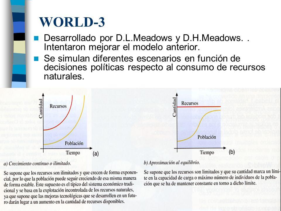 WORLD-3 Desarrollado por D.L.Meadows y D.H.Meadows.. Intentaron mejorar el modelo anterior. Se simulan diferentes escenarios en función de decisiones