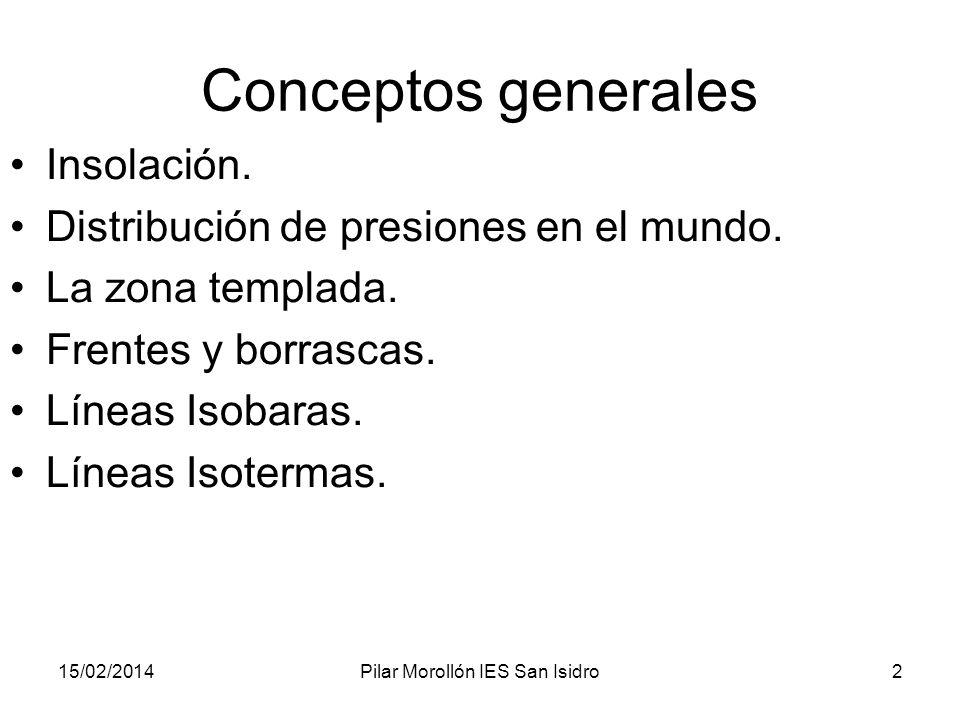 15/02/2014Pilar Morollón IES San Isidro2 Conceptos generales Insolación.