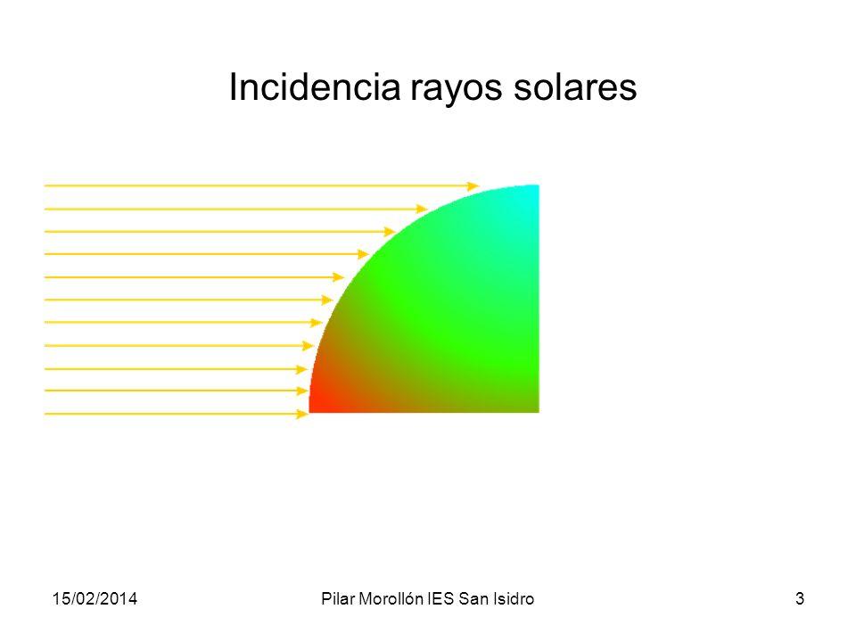 15/02/2014Pilar Morollón IES San Isidro3 Incidencia rayos solares