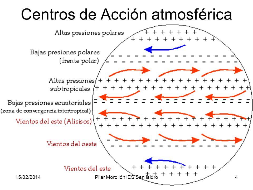 15/02/2014Pilar Morollón IES San Isidro4 Centros de Acción atmosférica