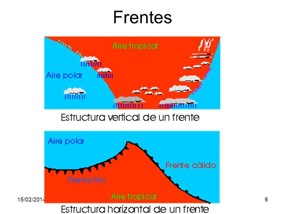 15/02/2014Pilar Morollón IES San Isidro6 Frentes