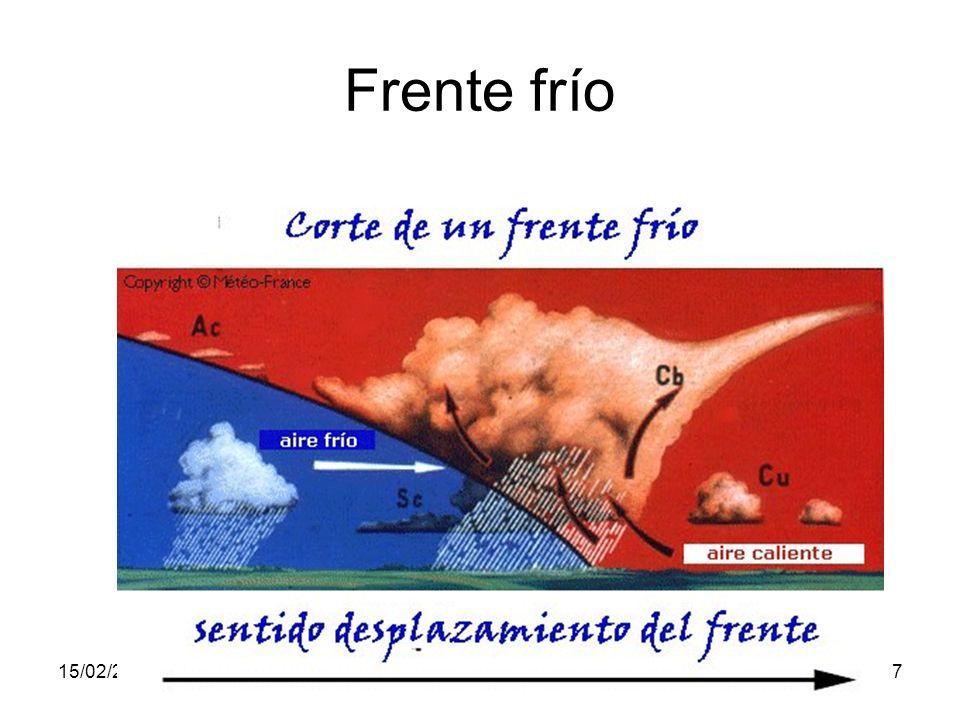15/02/2014Pilar Morollón IES San Isidro8 Frente cálido