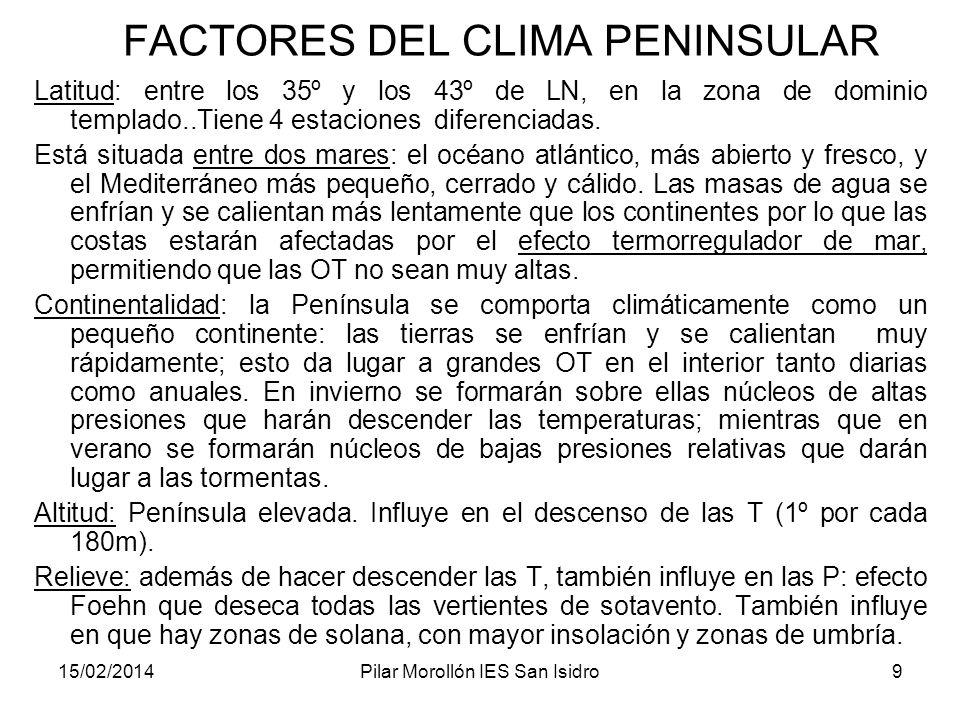 15/02/2014Pilar Morollón IES San Isidro9 FACTORES DEL CLIMA PENINSULAR Latitud: entre los 35º y los 43º de LN, en la zona de dominio templado..Tiene 4 estaciones diferenciadas.