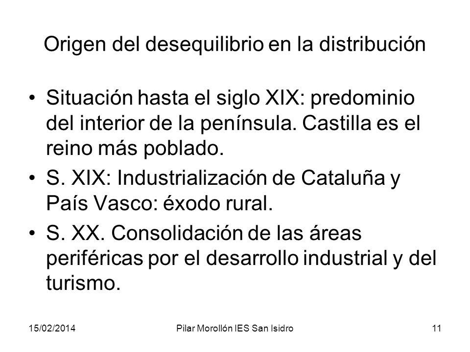 15/02/2014Pilar Morollón IES San Isidro11 Origen del desequilibrio en la distribución Situación hasta el siglo XIX: predominio del interior de la pení