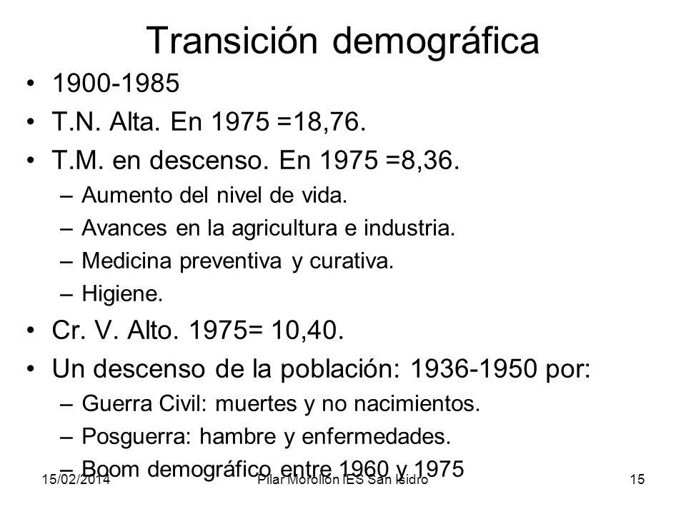 15/02/2014Pilar Morollón IES San Isidro15 Transición demográfica 1900-1985 T.N. Alta. En 1975 =18,76. T.M. en descenso. En 1975 =8,36. –Aumento del ni