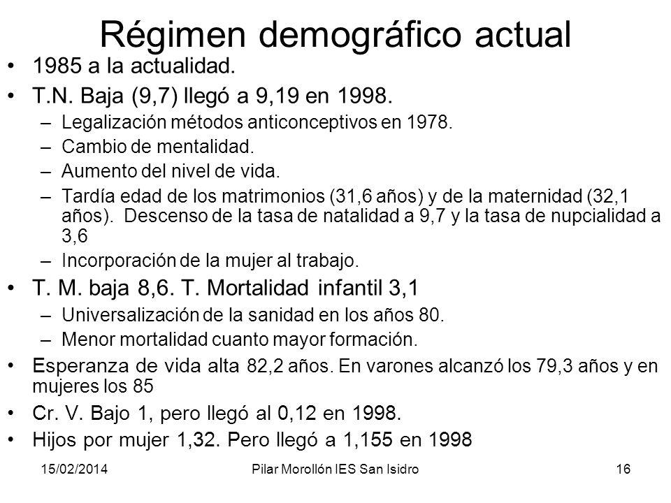 15/02/2014Pilar Morollón IES San Isidro16 Régimen demográfico actual 1985 a la actualidad. T.N. Baja (9,7) llegó a 9,19 en 1998. –Legalización métodos
