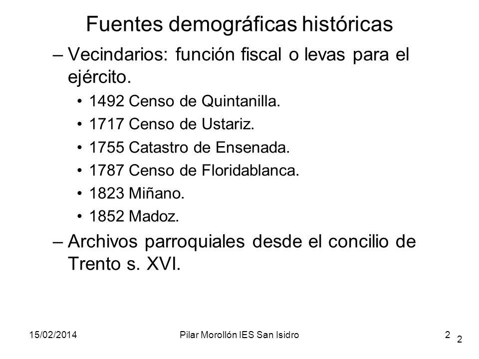 15/02/2014Pilar Morollón IES San Isidro2 2 Fuentes demográficas históricas –Vecindarios: función fiscal o levas para el ejército. 1492 Censo de Quinta