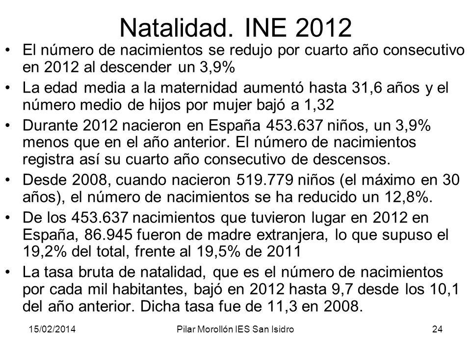 15/02/2014Pilar Morollón IES San Isidro24 Natalidad. INE 2012 El número de nacimientos se redujo por cuarto año consecutivo en 2012 al descender un 3,