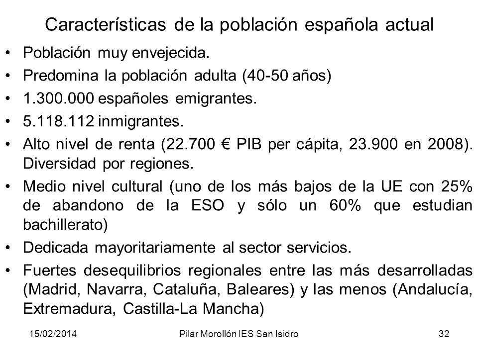15/02/2014Pilar Morollón IES San Isidro32 Características de la población española actual Población muy envejecida. Predomina la población adulta (40-