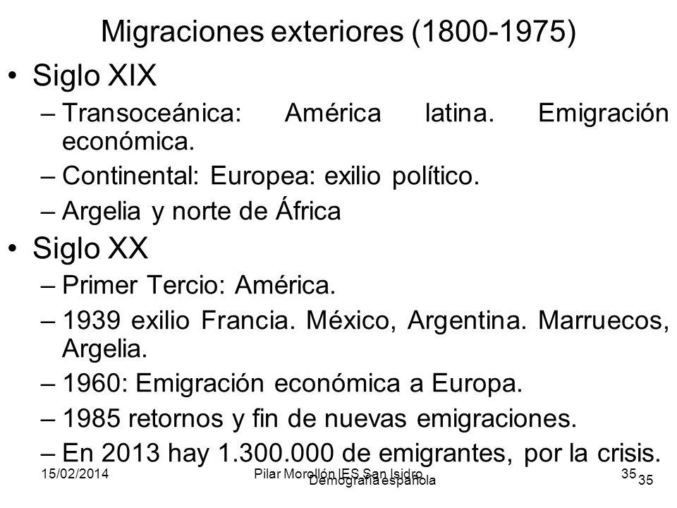 15/02/2014Pilar Morollón IES San Isidro35 Demografía española35 Migraciones exteriores (1800-1975) Siglo XIX –Transoceánica: América latina. Emigració