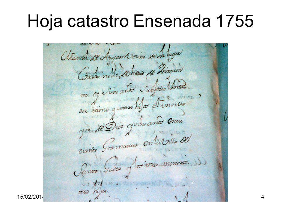 15/02/2014Pilar Morollón IES San Isidro4 Hoja catastro Ensenada 1755