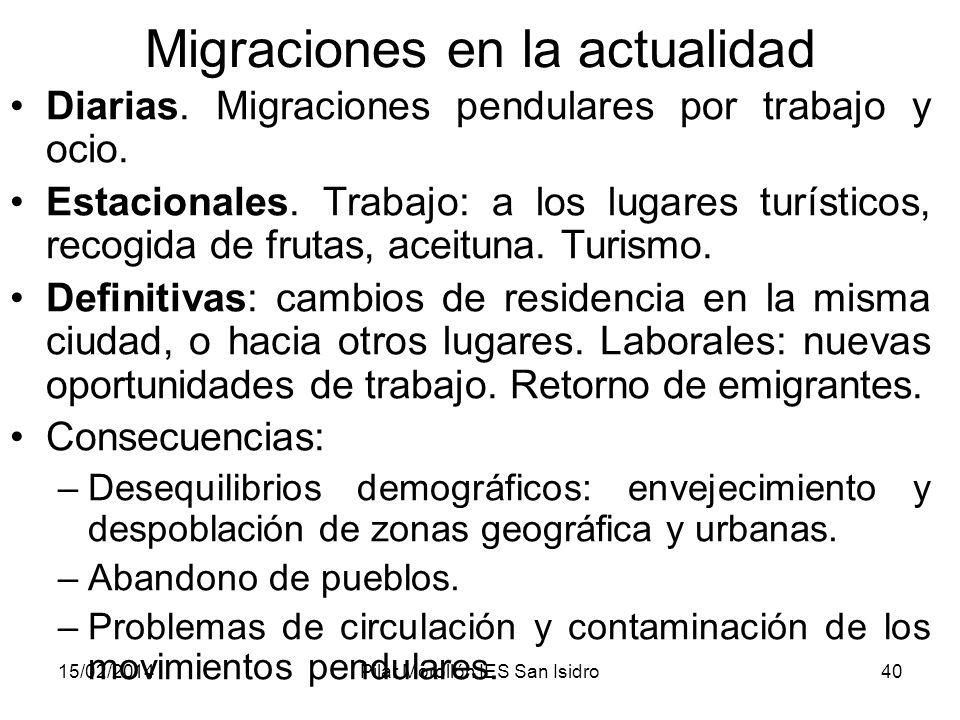 15/02/2014Pilar Morollón IES San Isidro40 Migraciones en la actualidad Diarias. Migraciones pendulares por trabajo y ocio. Estacionales. Trabajo: a lo