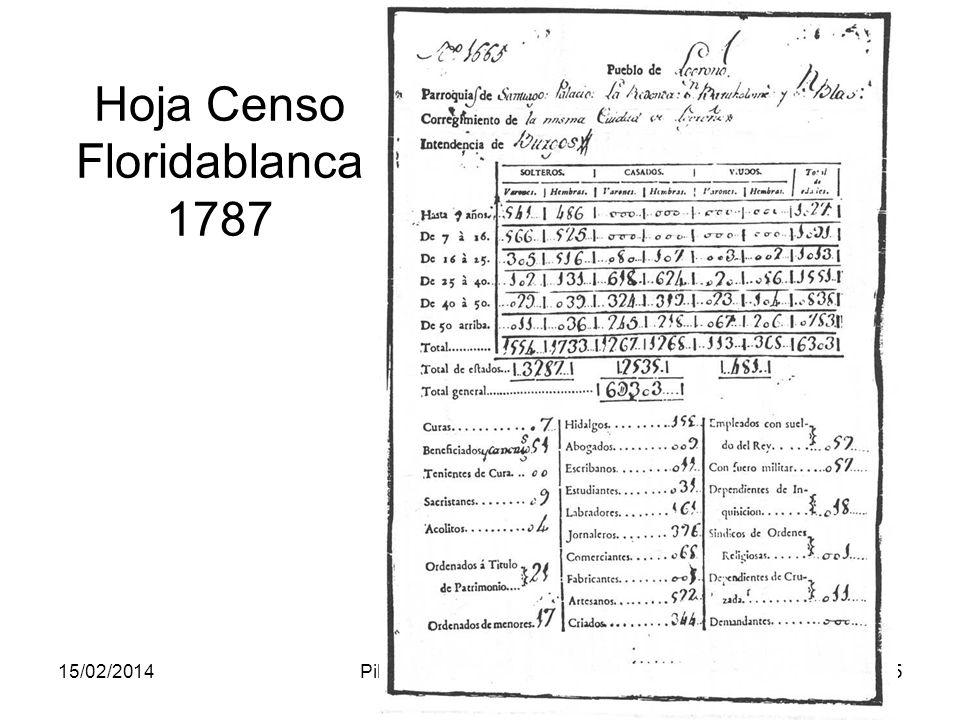 15/02/2014Pilar Morollón IES San Isidro5 Hoja Censo Floridablanca 1787