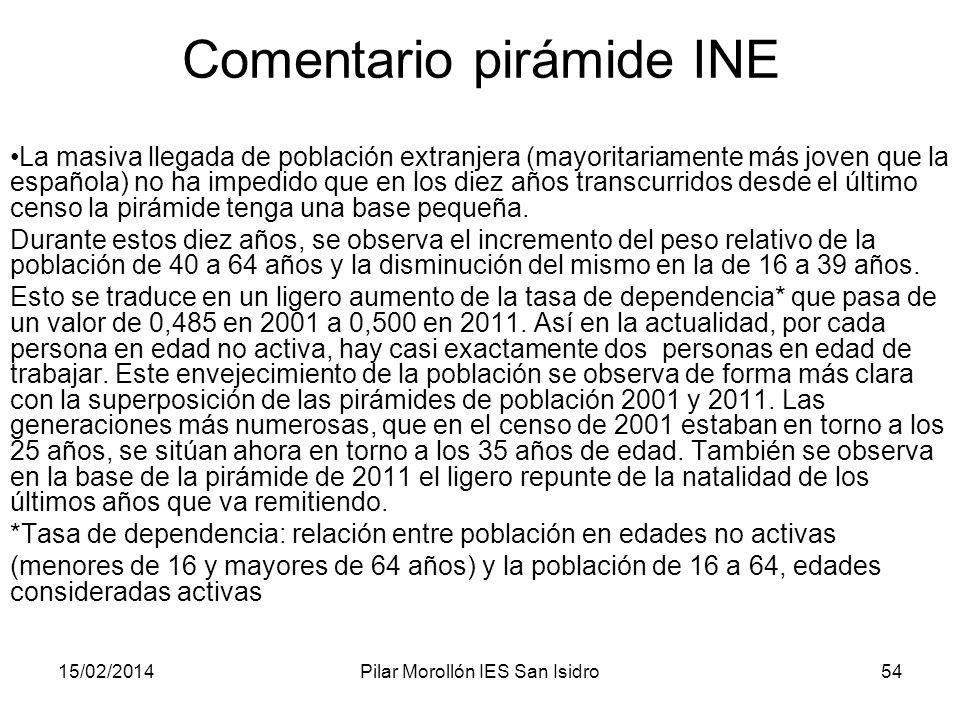 15/02/2014Pilar Morollón IES San Isidro54 Comentario pirámide INE La masiva llegada de población extranjera (mayoritariamente más joven que la español