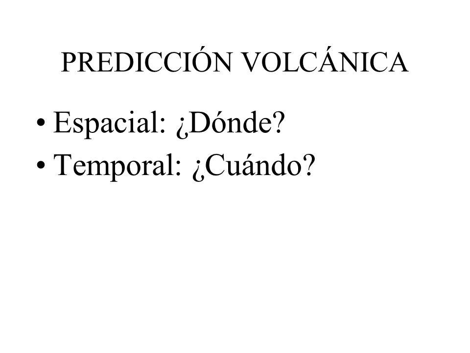 ¿SE PUEDE PREDECIR UNA ERUPCIÓN VOLCÁNICA. Historia del volcán.