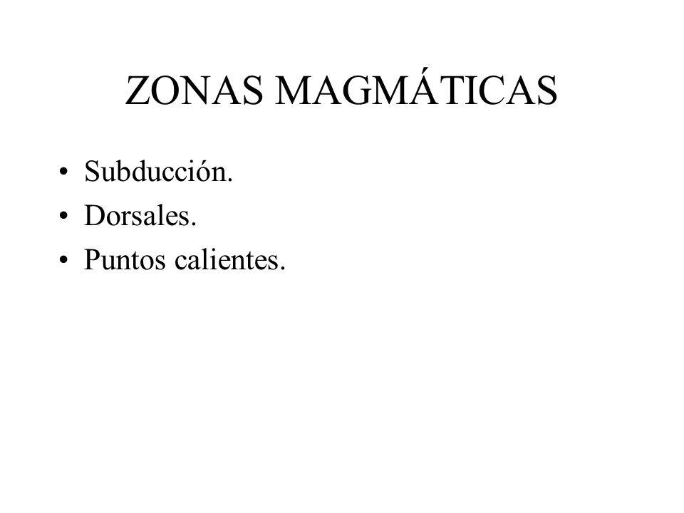 PRECURSORES VOLCÁNICOS –Deformaciones.–Cambios eléctricos y magnéticos.