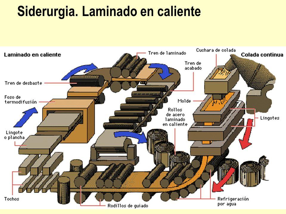 Industria española11 Siderurgia. Laminado en caliente