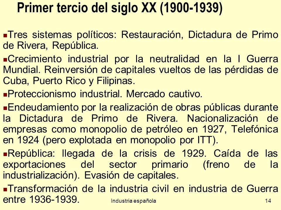 Industria española14 Primer tercio del siglo XX (1900-1939) Tres sistemas políticos: Restauración, Dictadura de Primo de Rivera, República.
