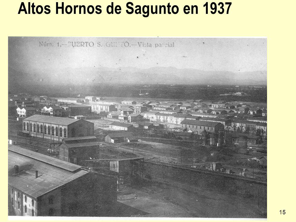 Industria española15 Altos Hornos de Sagunto en 1937
