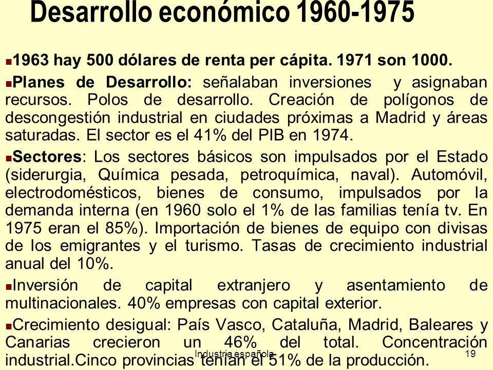 Industria española19 Desarrollo económico 1960-1975 1963 hay 500 dólares de renta per cápita.